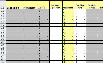 fundraiser spreadsheet fundraiser spreadsheet donation tracker for